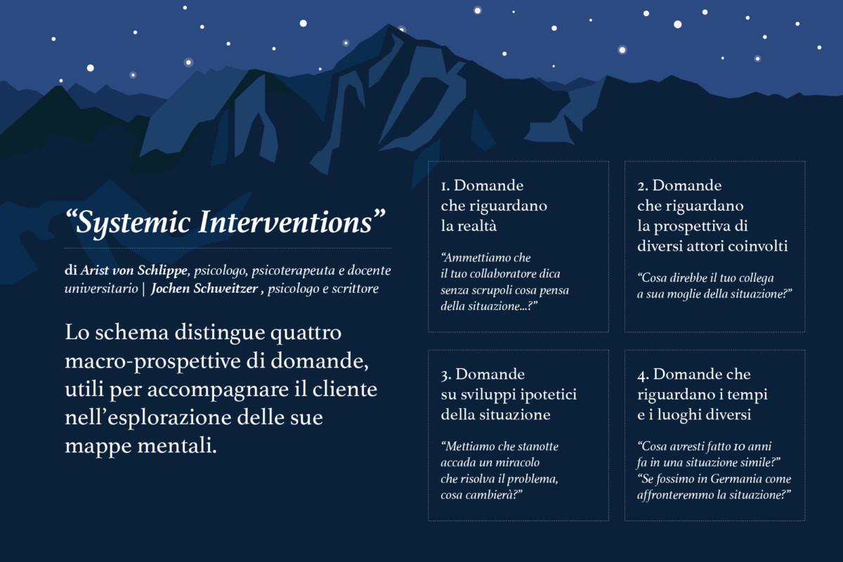 domande-nelle-management-constellation