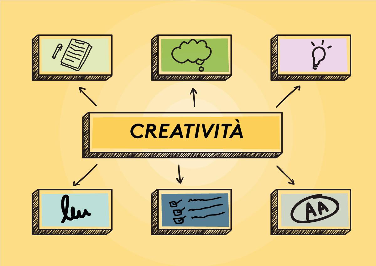 creatività business coach